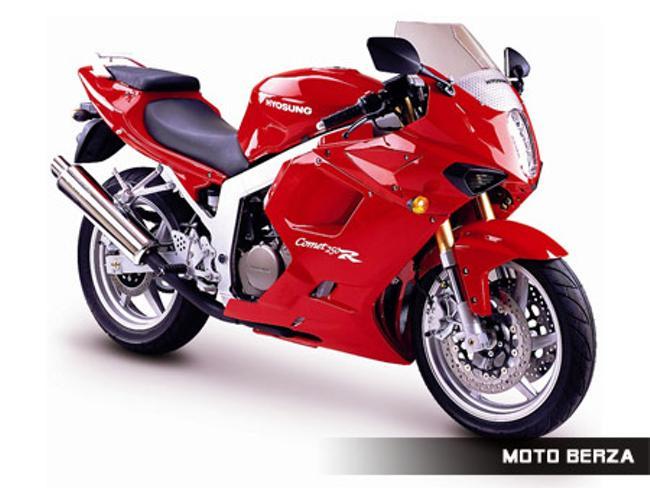 Yamaha TRZ 250 Cena, Krakteristike, iskustva, prednosti i